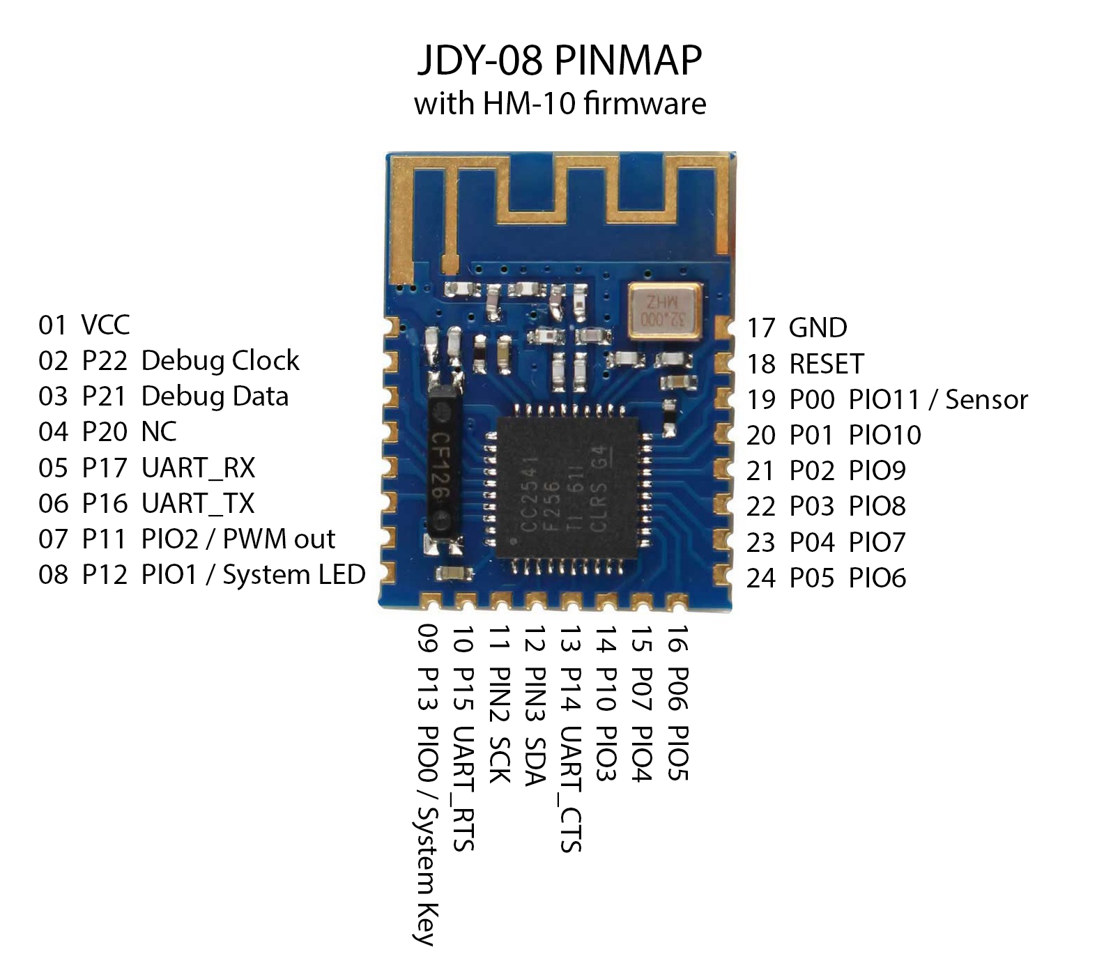 JDY-08-with-HM-10-firmware