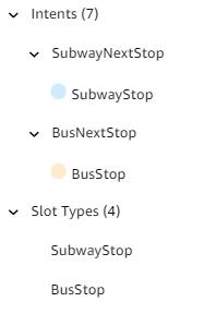 intent-slot-types